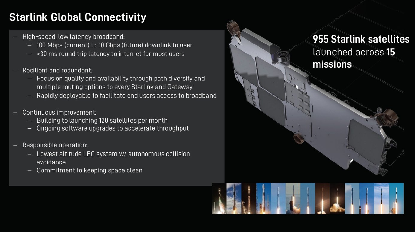 SpaceX Starlink Rebuilding the Net in Converse