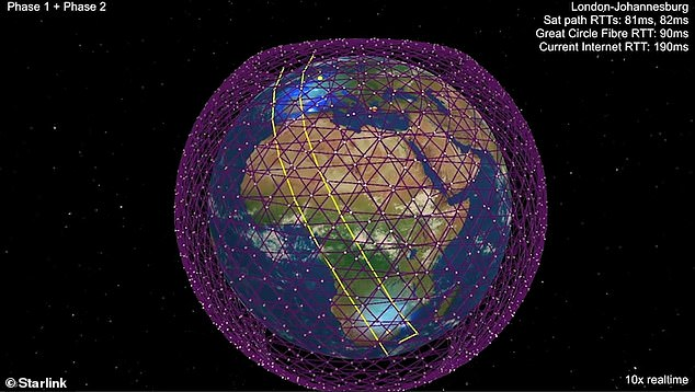 Subsequent SpaceX Starlink Satellites Will Accumulate Communication Lasers